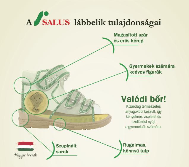Supinált cipő magyarázó ábra